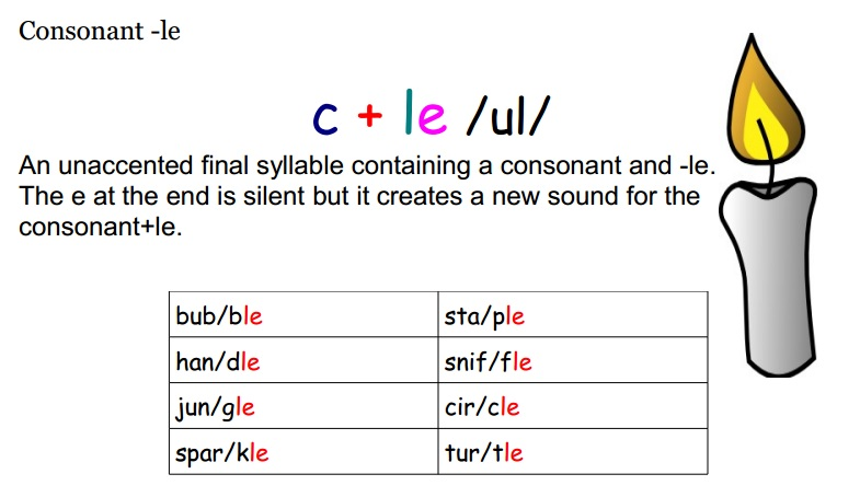 ConsonantLE