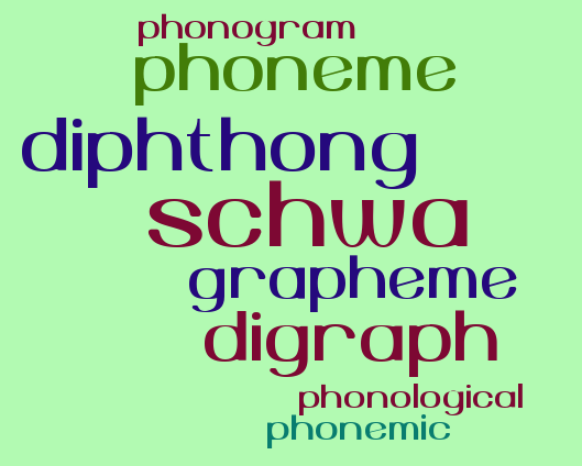 PhonicsTerms