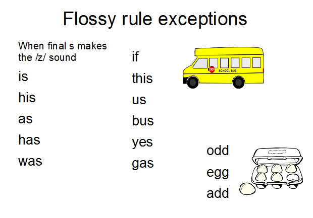 FlossyExceptions